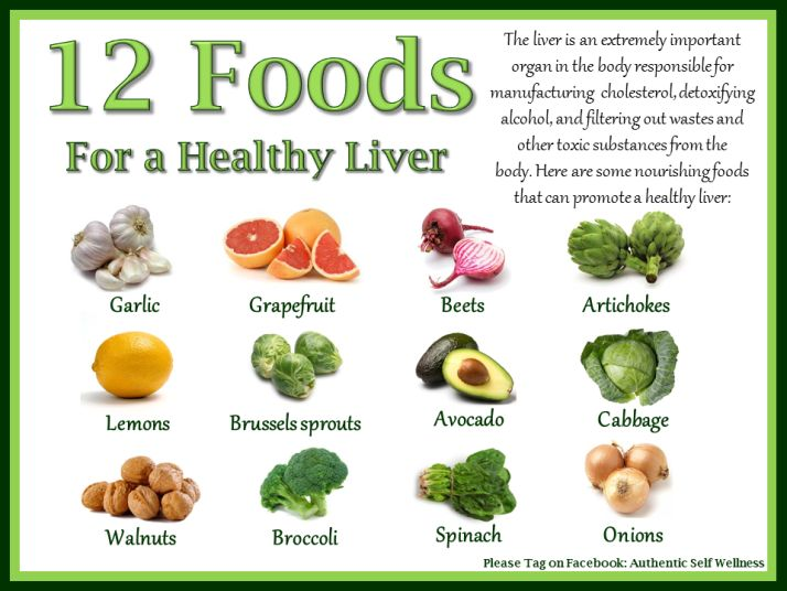 What a Heart-Healthy Diet Looks Like